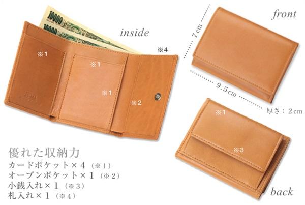 ベッカーの極小財布